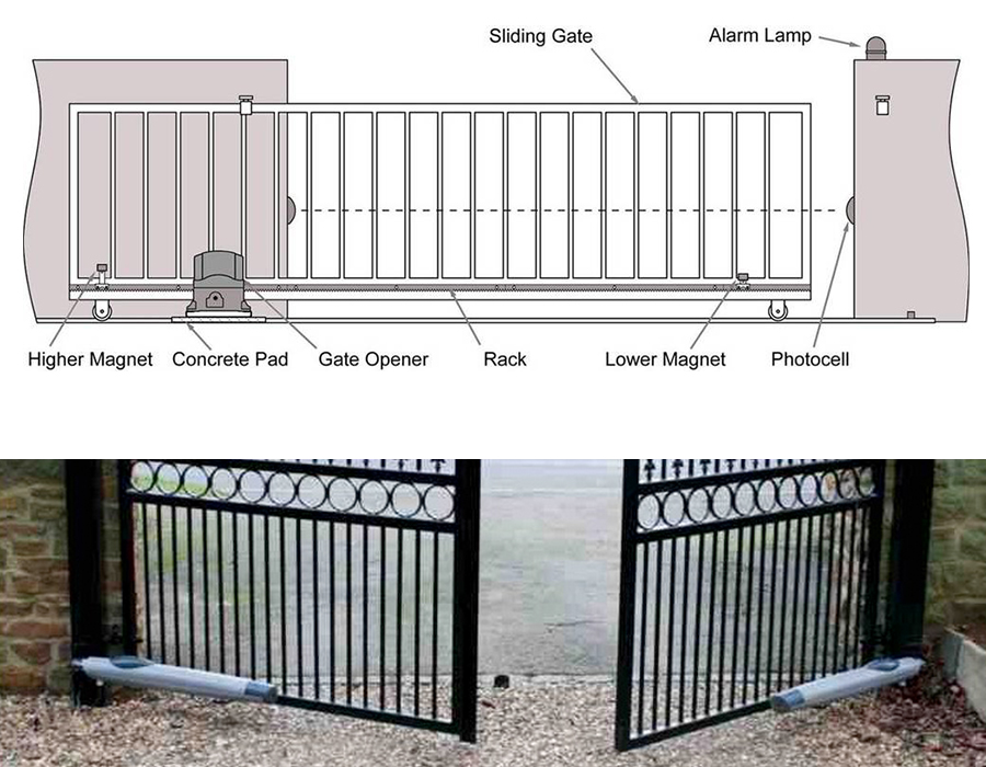 automatic-gates-image-first